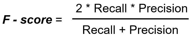 F Score